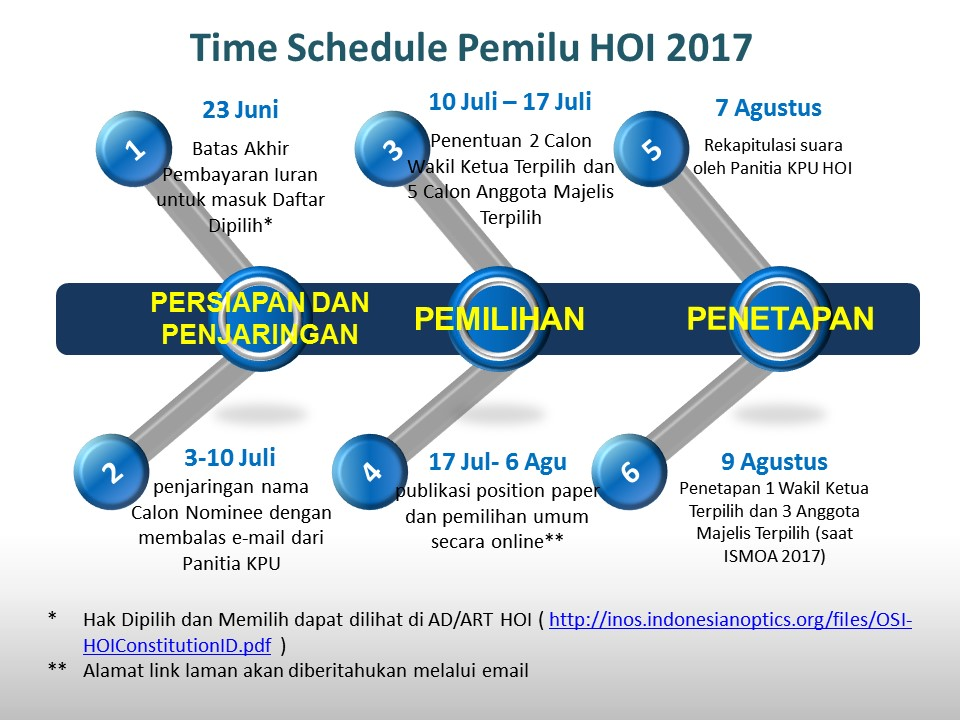 Election2017TimeTable
